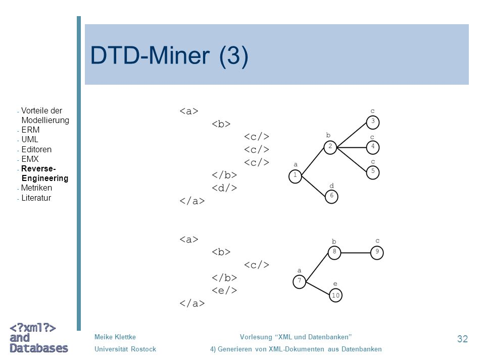 DTD-Miner (3) Vorteile der Modellierung ERM UML Editoren EMX Reverse-