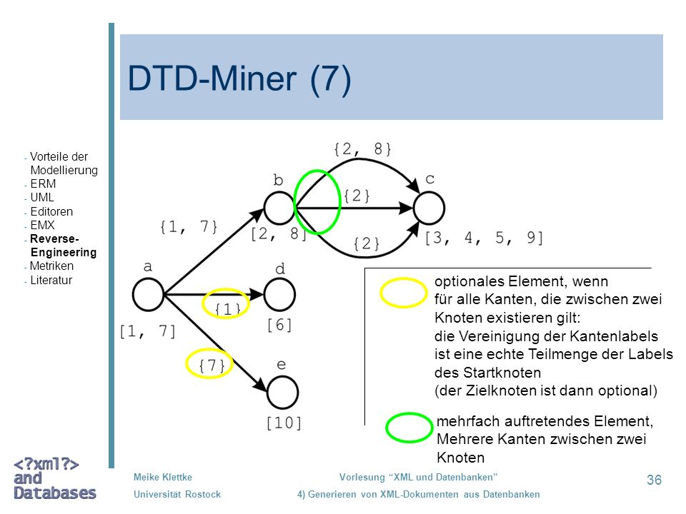 DTD-Miner (7) optionales Element, wenn