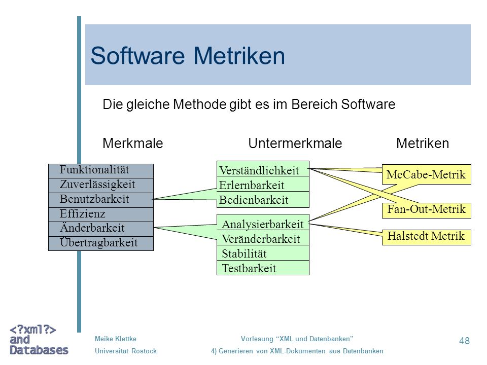 Software Metriken Die gleiche Methode gibt es im Bereich Software