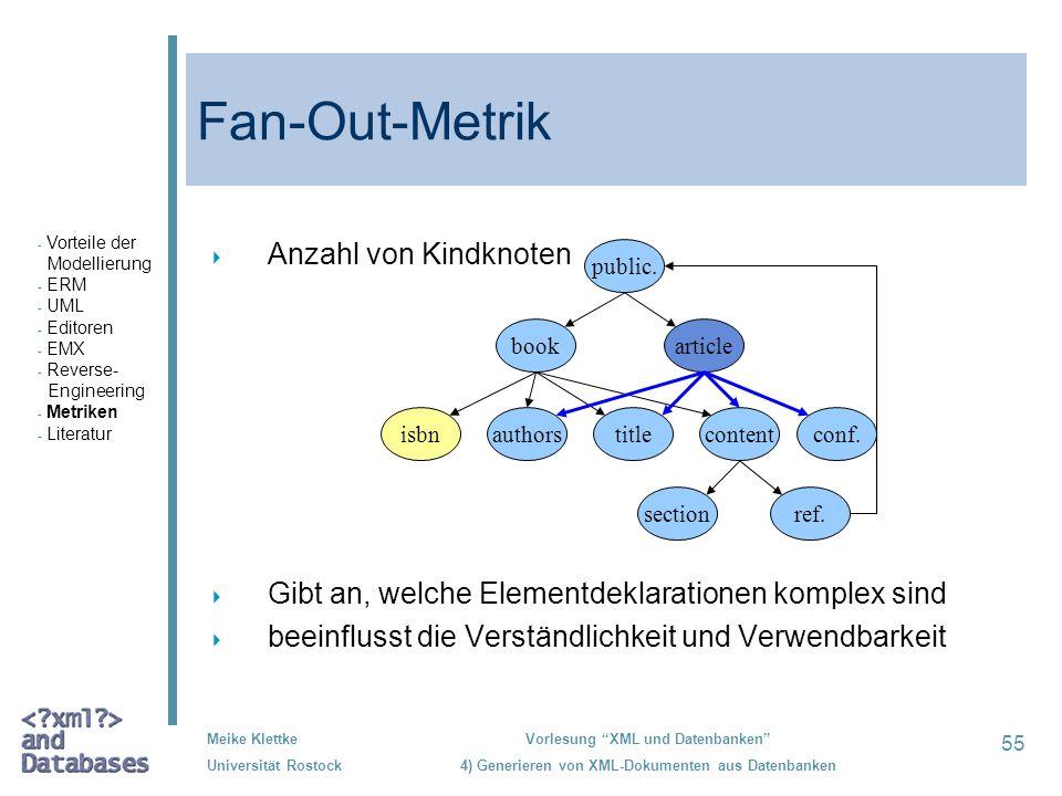 Fan-Out-Metrik Anzahl von Kindknoten