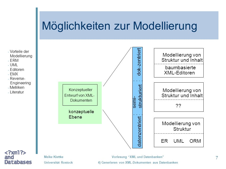 Möglichkeiten zur Modellierung