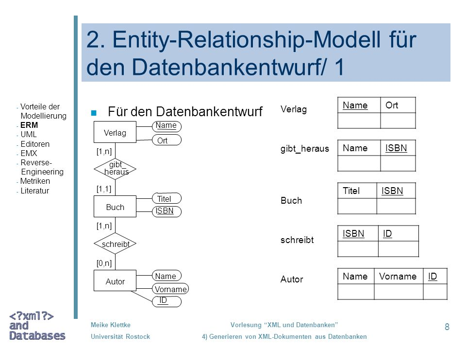 2. Entity-Relationship-Modell für den Datenbankentwurf/ 1