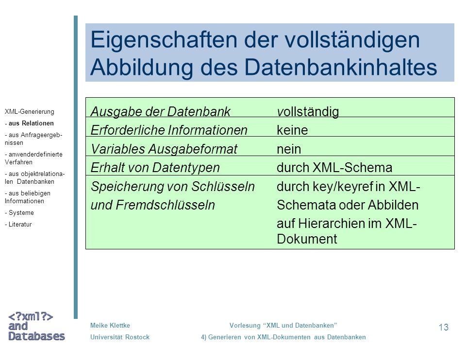 Eigenschaften der vollständigen Abbildung des Datenbankinhaltes