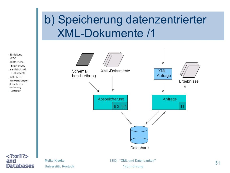 b) Speicherung datenzentrierter XML-Dokumente /1
