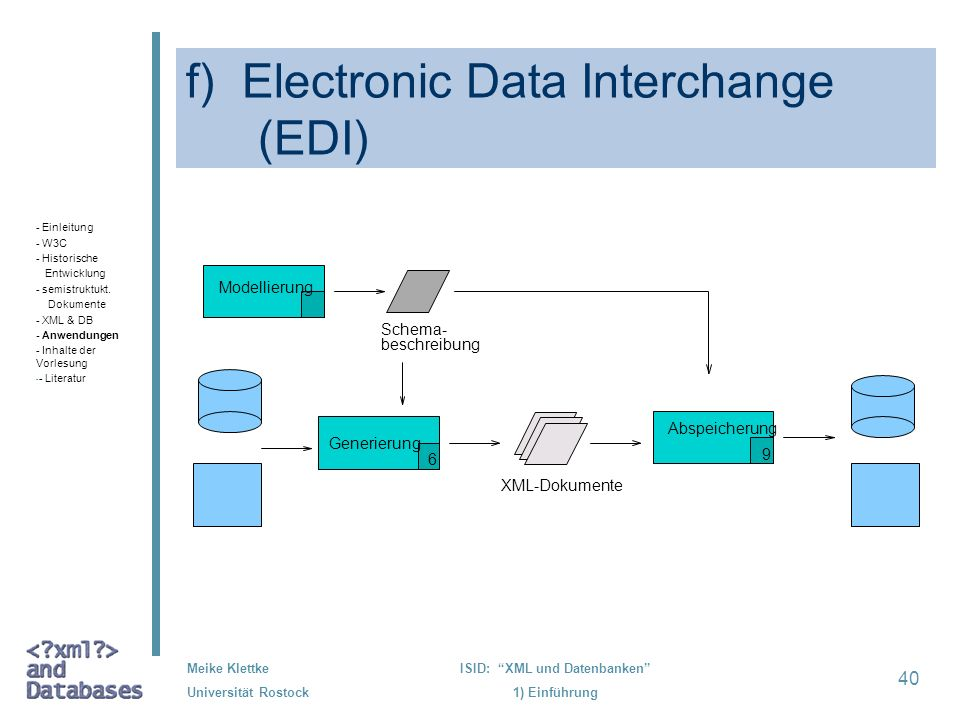 f) Electronic Data Interchange (EDI)