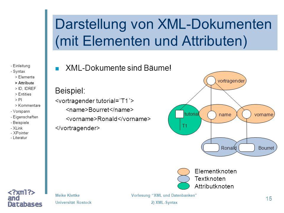 Darstellung von XML-Dokumenten (mit Elementen und Attributen)
