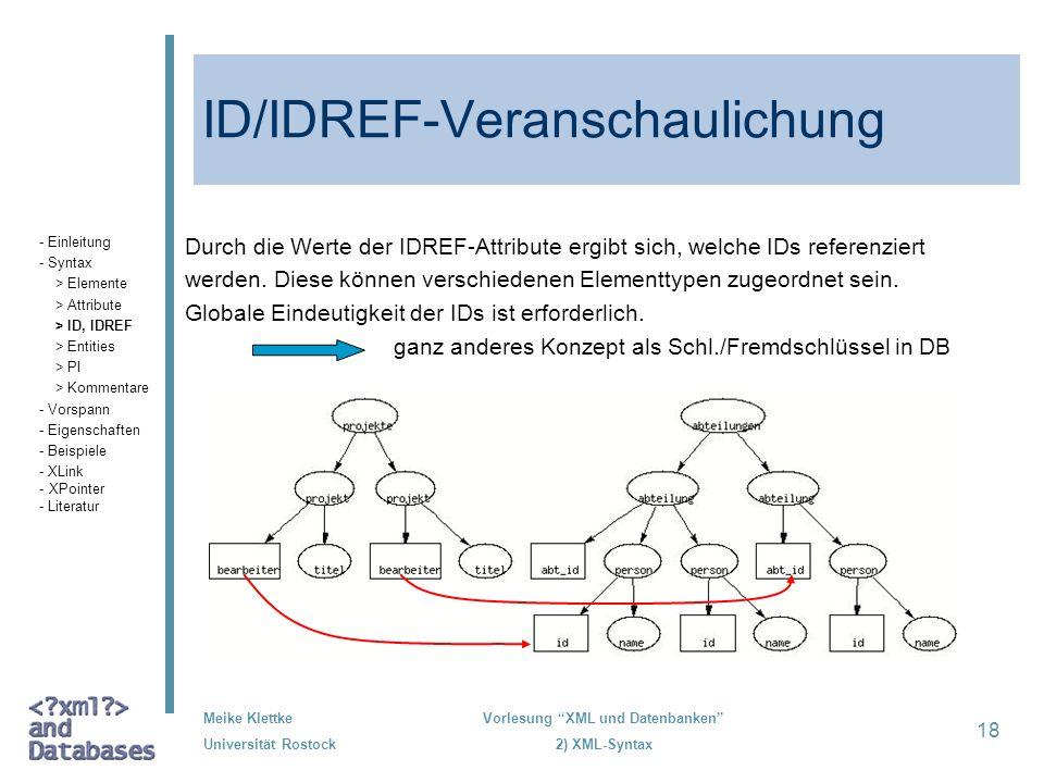 ID/IDREF-Veranschaulichung