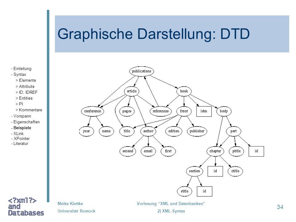 Graphische Darstellung: DTD