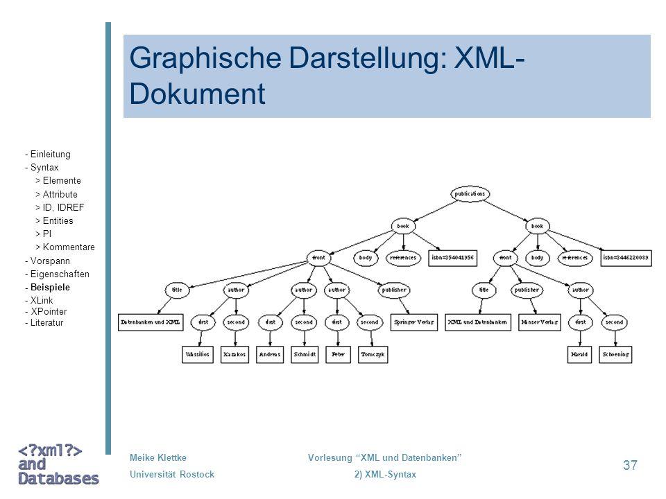 Graphische Darstellung: XML-Dokument