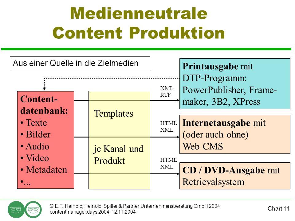 Medienneutrale Content Produktion