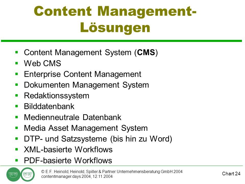 Content Management-Lösungen