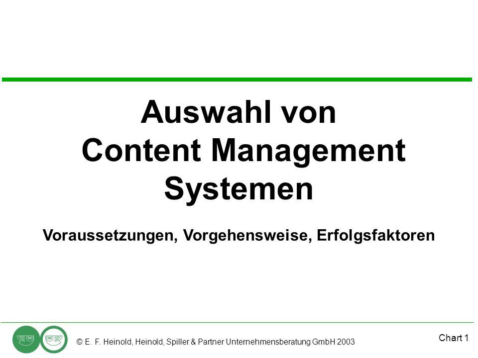 Auswahl von Content Management Systemen