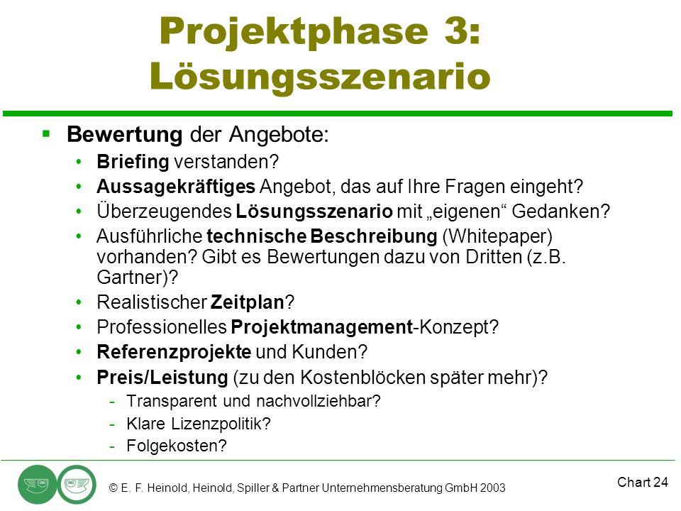 Projektphase 3: Lösungsszenario