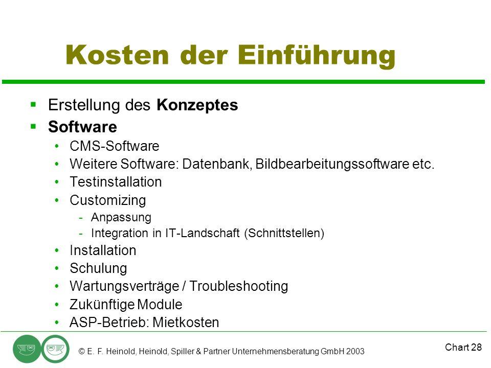 Kosten der Einführung Erstellung des Konzeptes Software CMS-Software