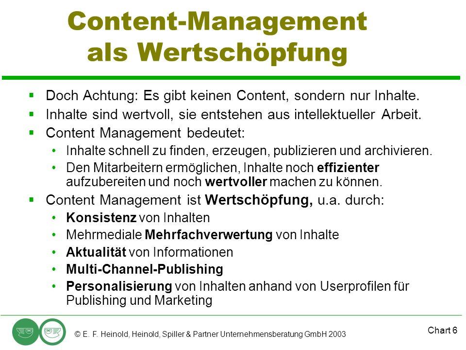 Content-Management als Wertschöpfung