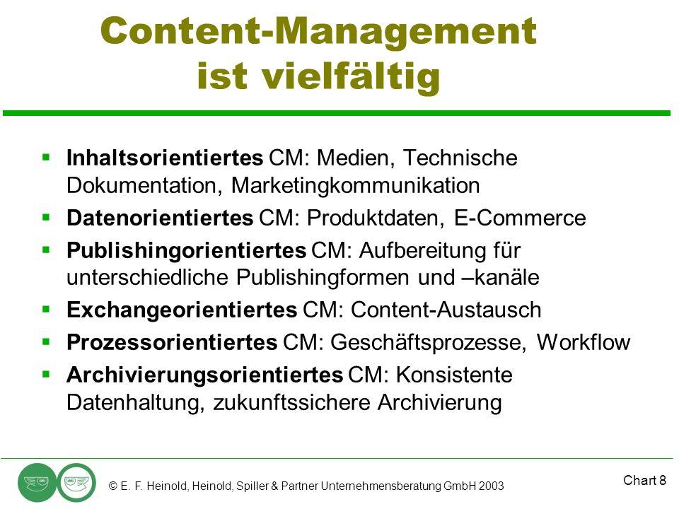 Content-Management ist vielfältig