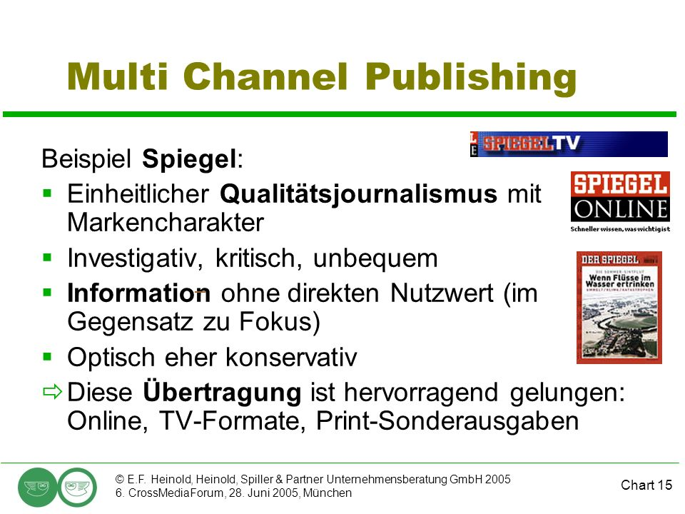 Multi Channel Publishing