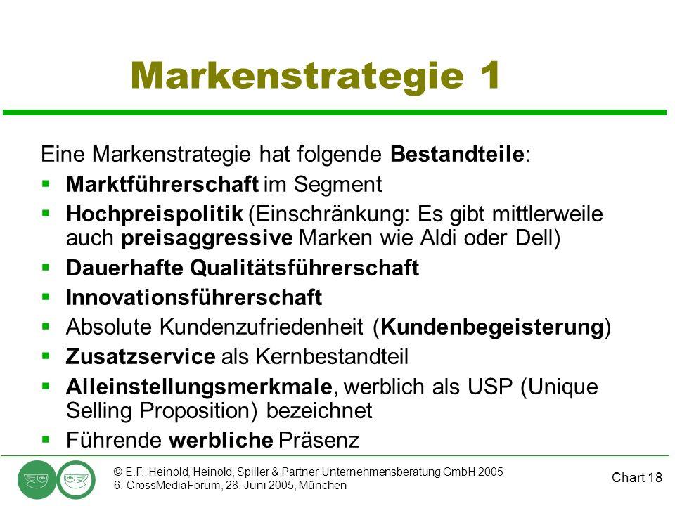 Markenstrategie 1 Eine Markenstrategie hat folgende Bestandteile: