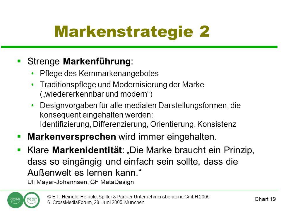 Markenstrategie 2 Strenge Markenführung: