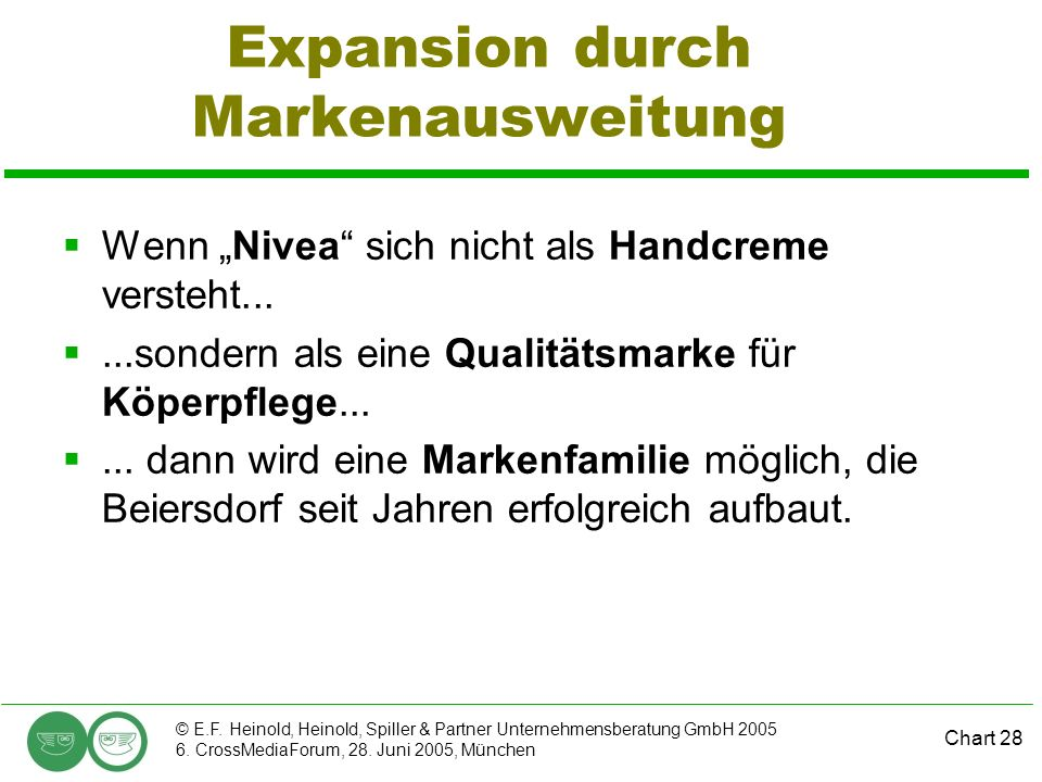 Expansion durch Markenausweitung