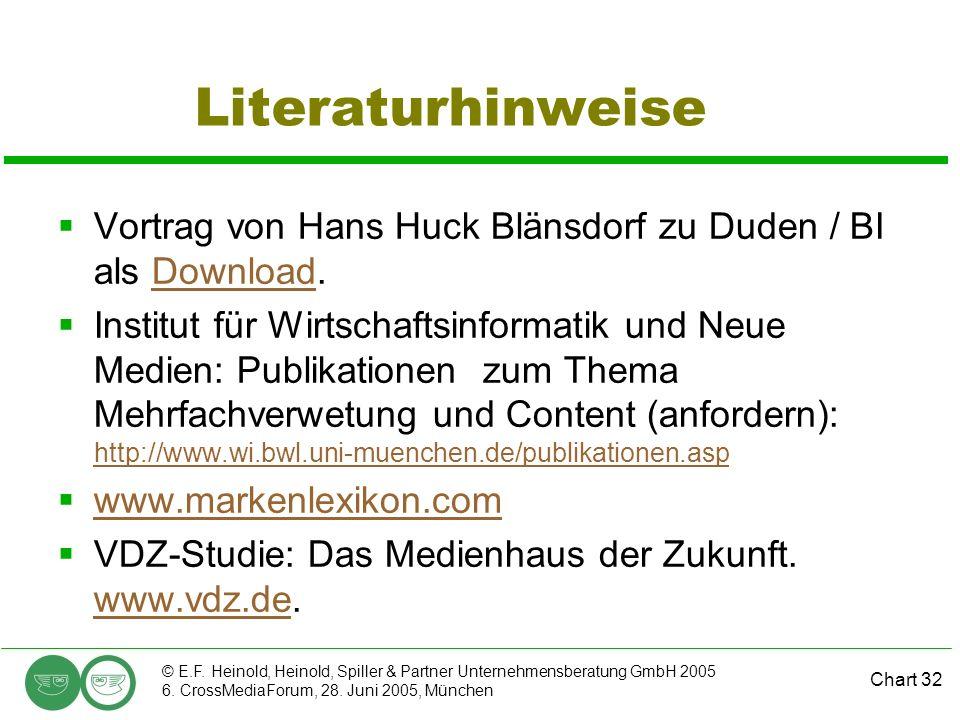 Literaturhinweise Vortrag von Hans Huck Blänsdorf zu Duden / BI als Download.