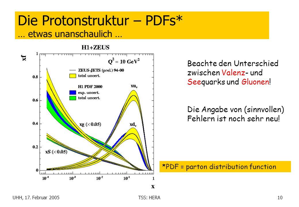Die Protonstruktur – PDFs* … etwas unanschaulich …