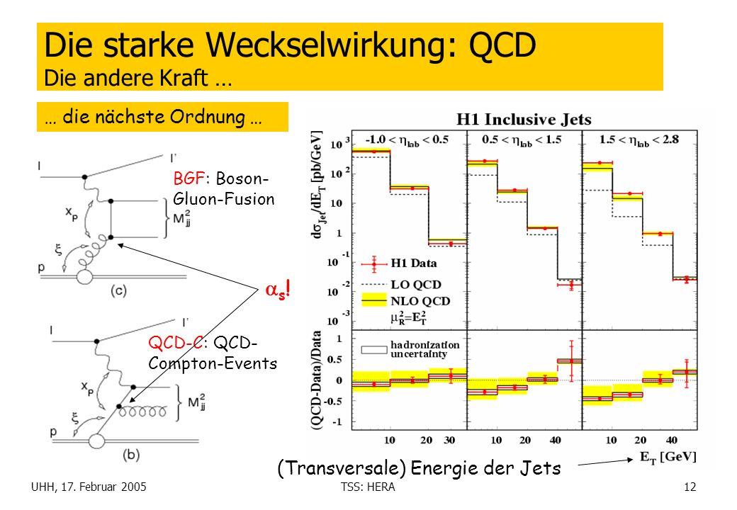 Die starke Weckselwirkung: QCD Die andere Kraft …