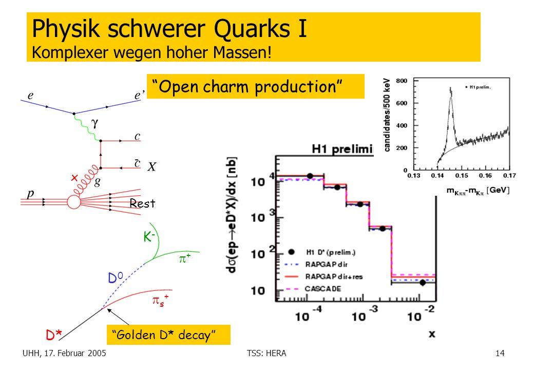 Physik schwerer Quarks I Komplexer wegen hoher Massen!