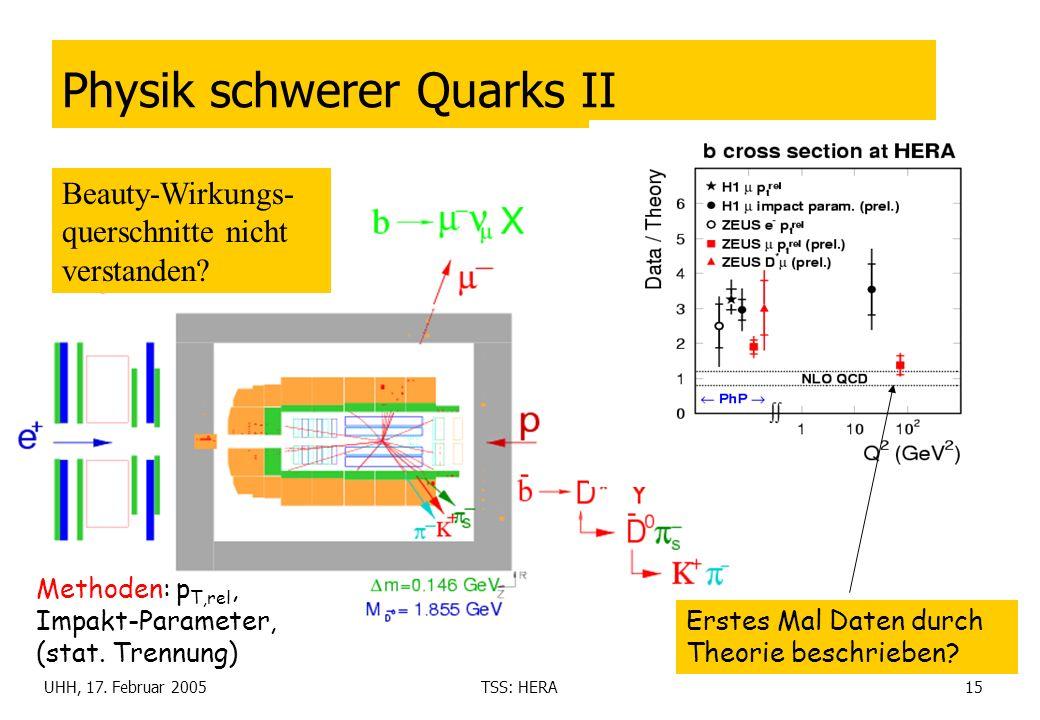 Physik schwerer Quarks II