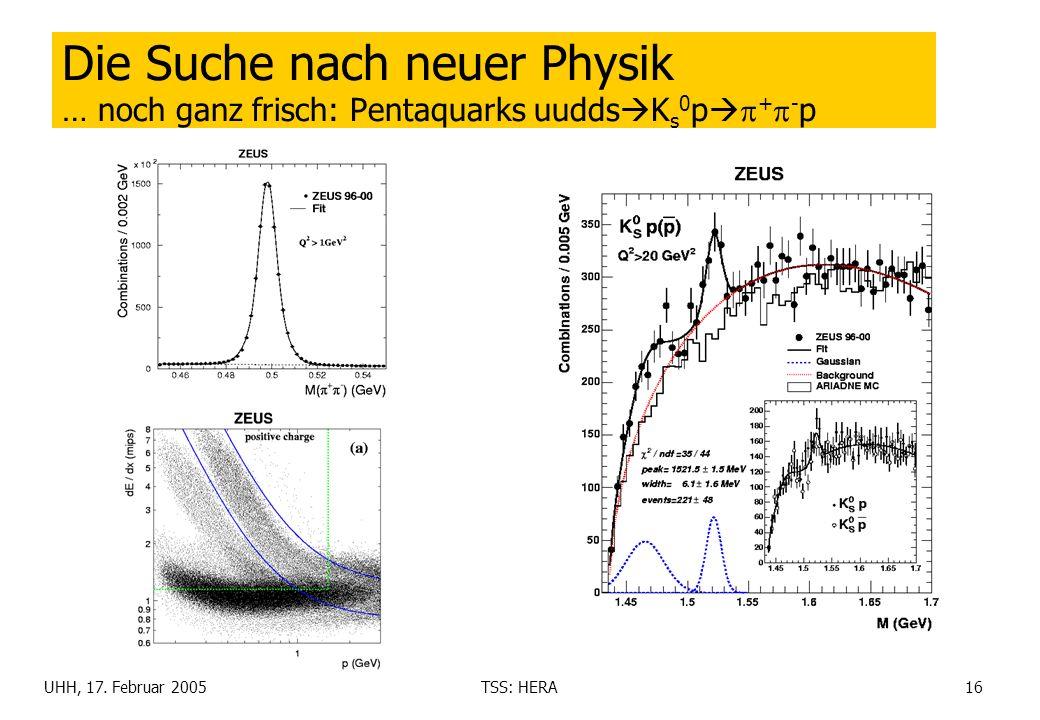 Die Suche nach neuer Physik … noch ganz frisch: Pentaquarks uuddsKs0p+-p