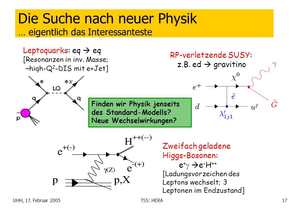 Die Suche nach neuer Physik … eigentlich das Interessanteste