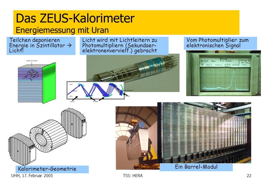 Das ZEUS-Kalorimeter Energiemessung mit Uran