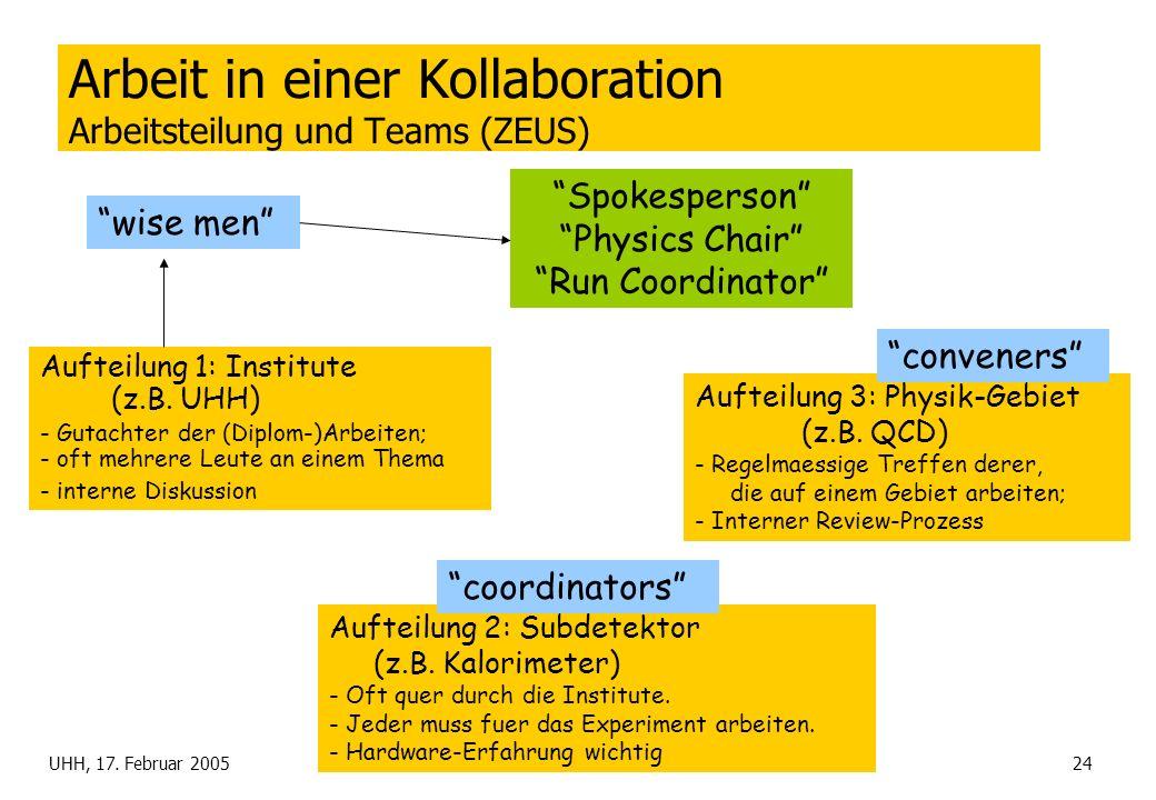 Arbeit in einer Kollaboration Arbeitsteilung und Teams (ZEUS)