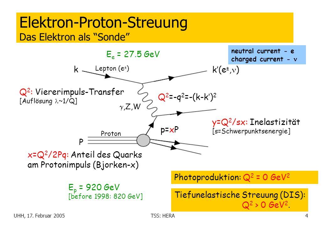 Elektron-Proton-Streuung Das Elektron als Sonde