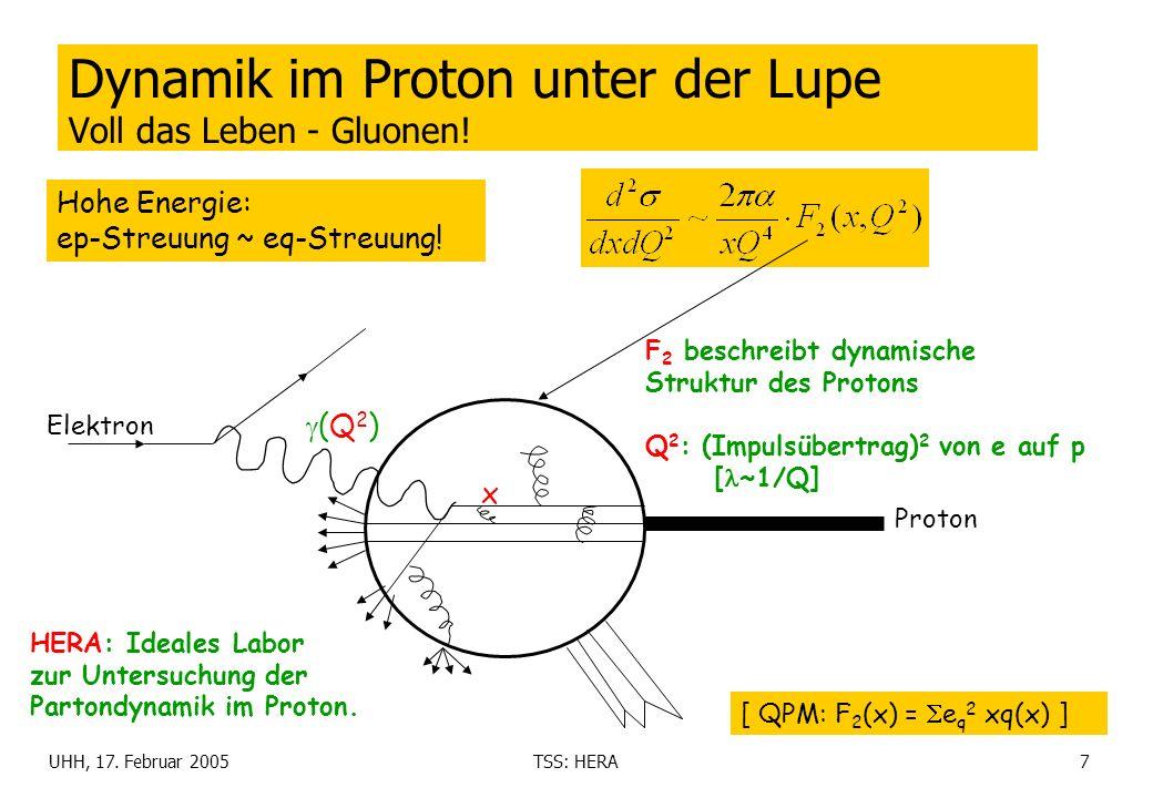 Dynamik im Proton unter der Lupe Voll das Leben - Gluonen!