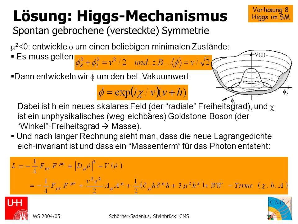 Lösung: Higgs-Mechanismus Spontan gebrochene (versteckte) Symmetrie