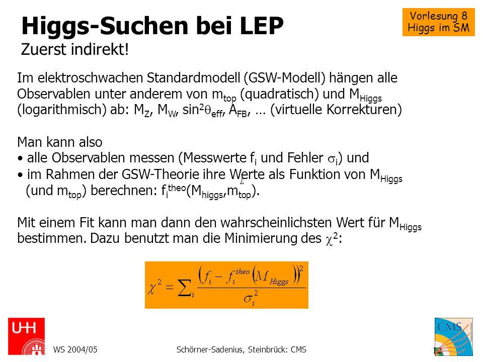 Higgs-Suchen bei LEP Zuerst indirekt!