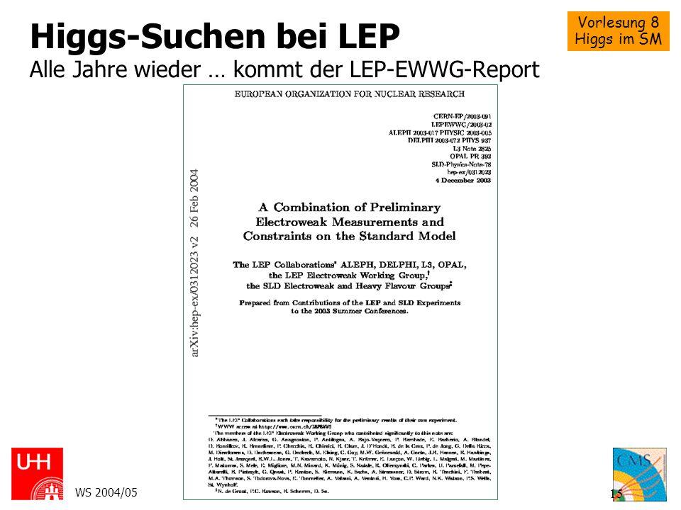 Higgs-Suchen bei LEP Alle Jahre wieder … kommt der LEP-EWWG-Report