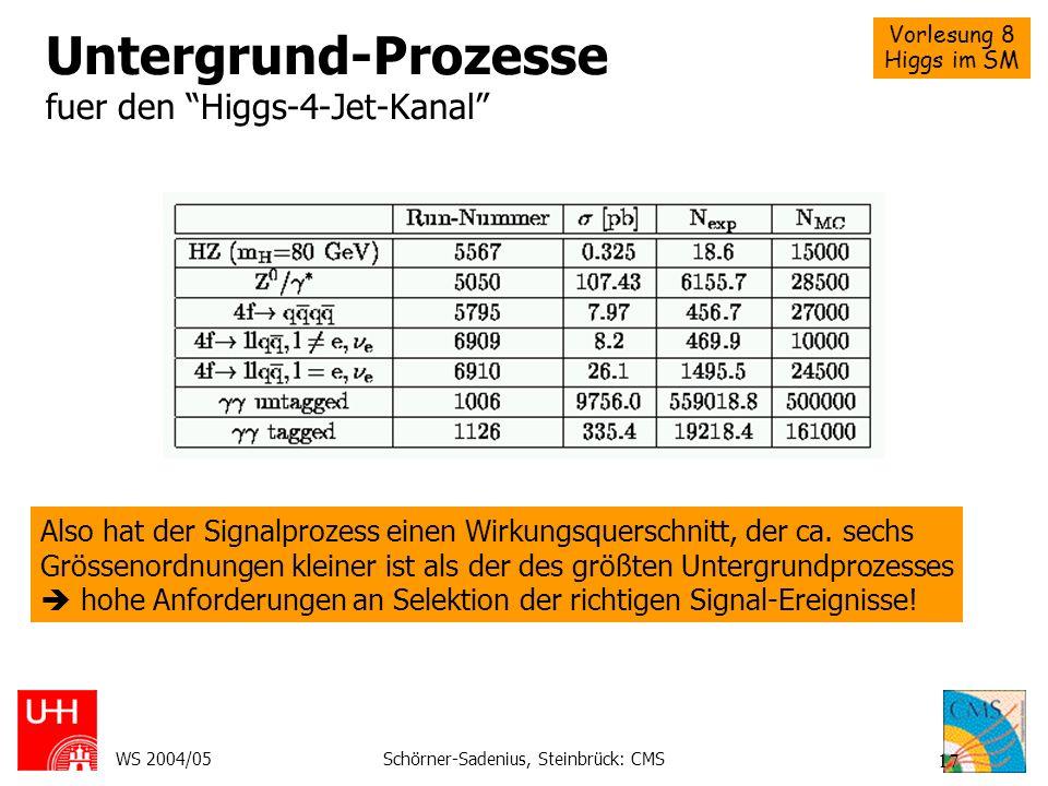 Untergrund-Prozesse fuer den Higgs-4-Jet-Kanal