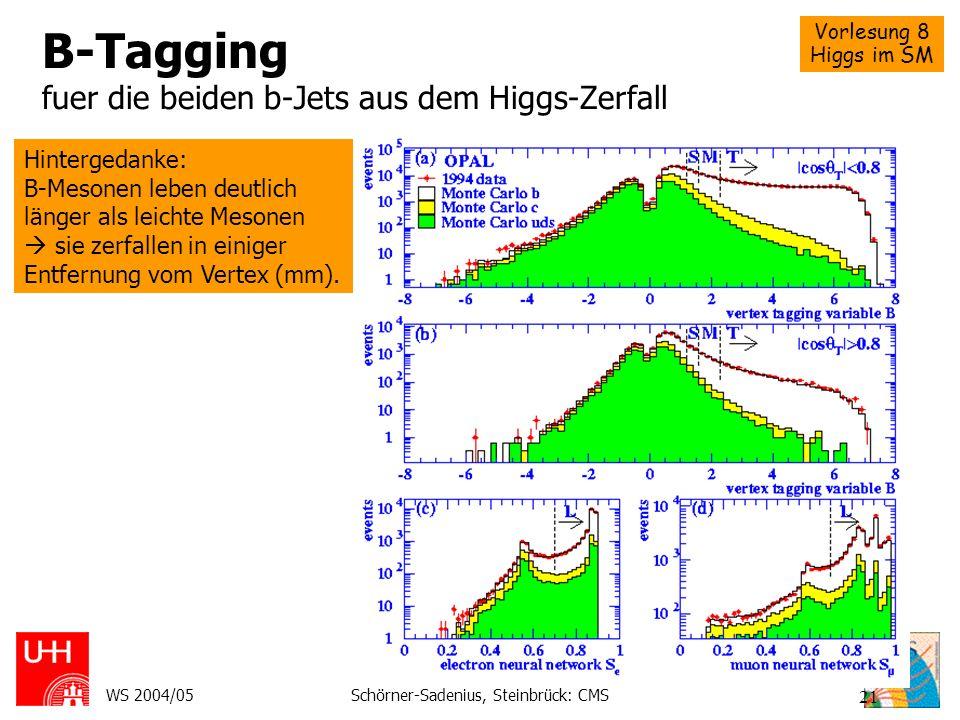 B-Tagging fuer die beiden b-Jets aus dem Higgs-Zerfall