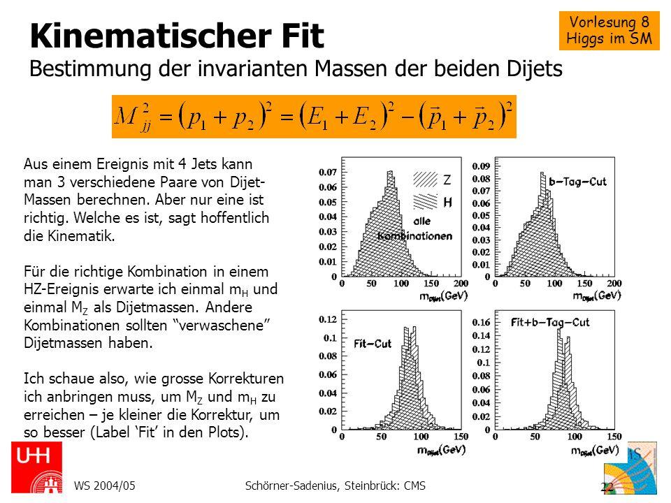 Kinematischer Fit Bestimmung der invarianten Massen der beiden Dijets