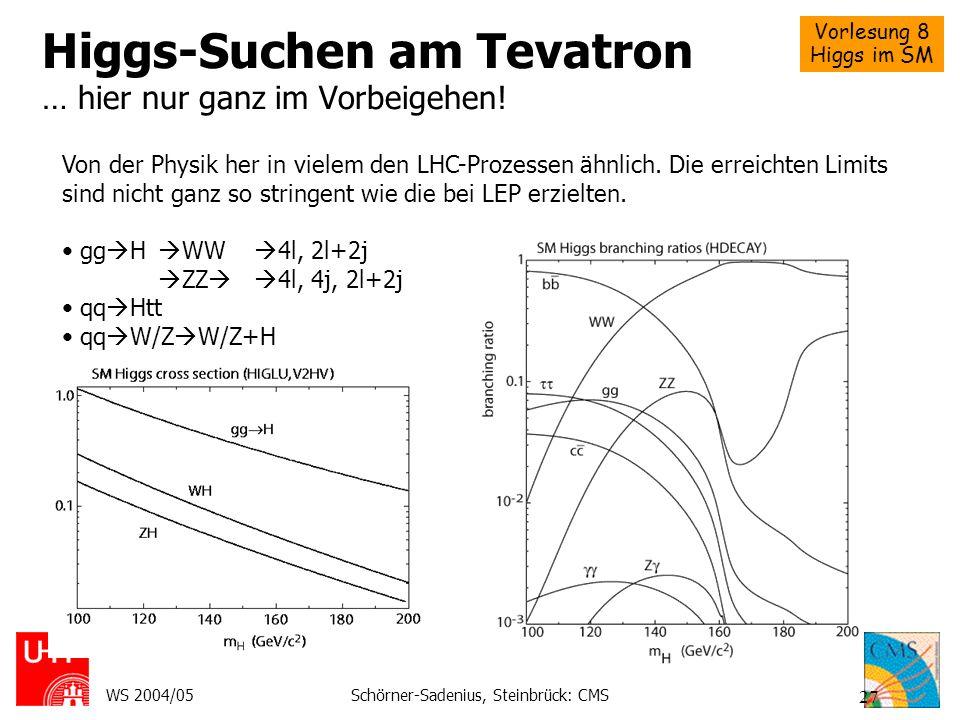 Higgs-Suchen am Tevatron … hier nur ganz im Vorbeigehen!