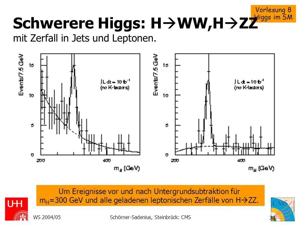 Schwerere Higgs: HWW,HZZ mit Zerfall in Jets und Leptonen.