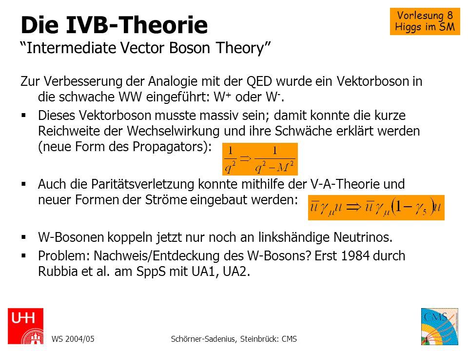 Die IVB-Theorie Intermediate Vector Boson Theory