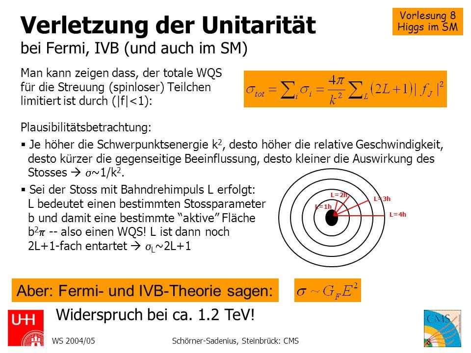 Verletzung der Unitarität bei Fermi, IVB (und auch im SM)
