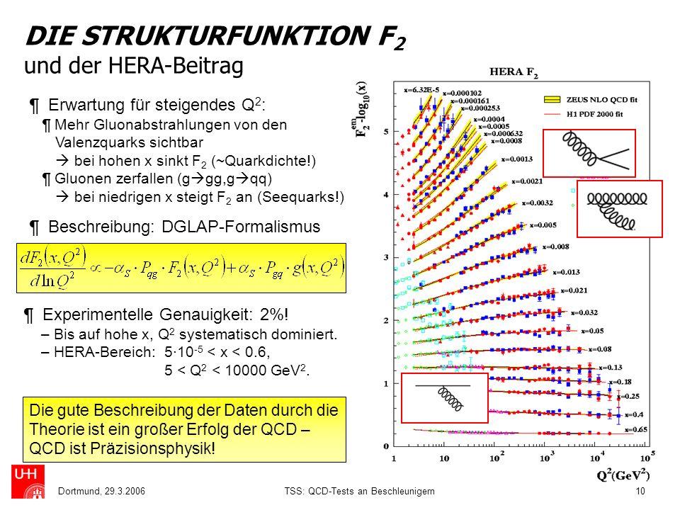 DIE STRUKTURFUNKTION F2 und der HERA-Beitrag