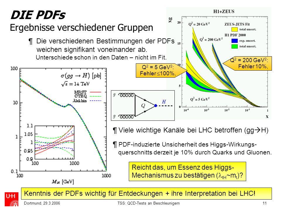 DIE PDFs Ergebnisse verschiedener Gruppen