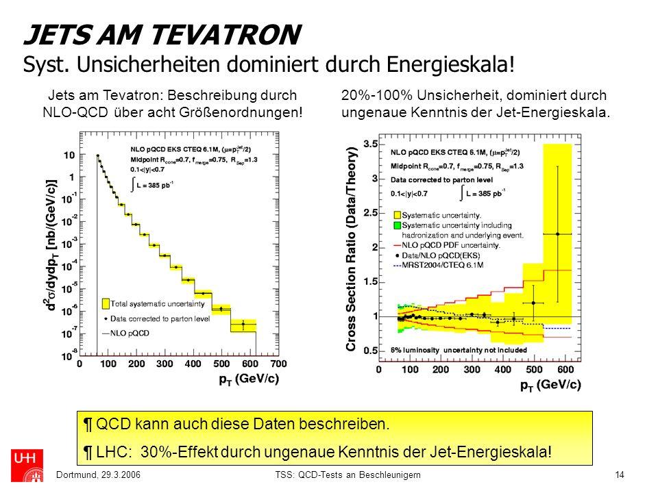 JETS AM TEVATRON Syst. Unsicherheiten dominiert durch Energieskala!