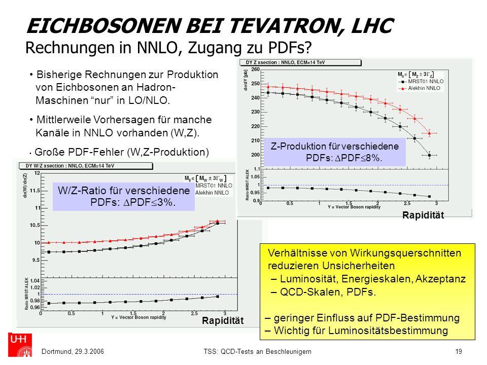 EICHBOSONEN BEI TEVATRON, LHC Rechnungen in NNLO, Zugang zu PDFs
