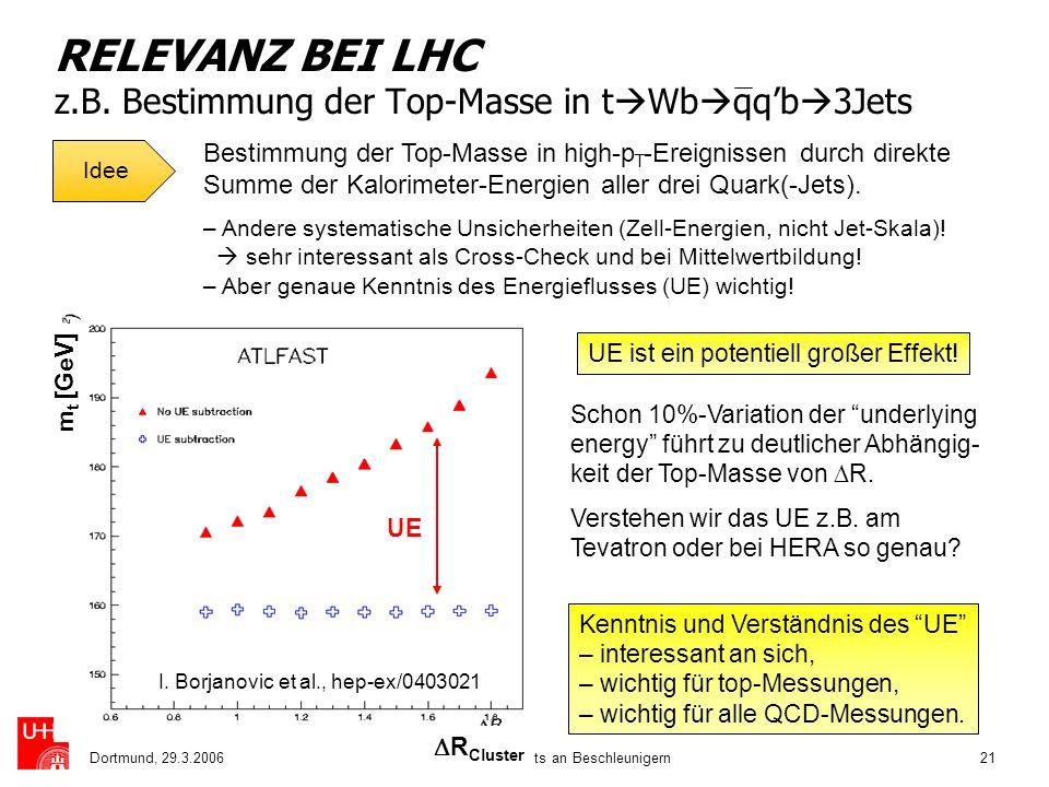 RELEVANZ BEI LHC z.B. Bestimmung der Top-Masse in tWbqq'b3Jets